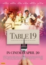 Poster for Table 19 (CTC)